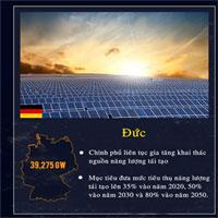 10 quốc gia sử dụng nhiều năng lượng Mặt Trời nhất thế giới