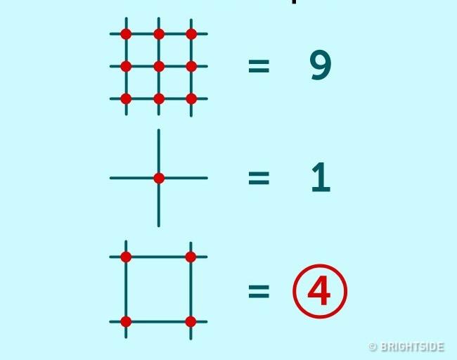 Số 4 là số còn thiếu