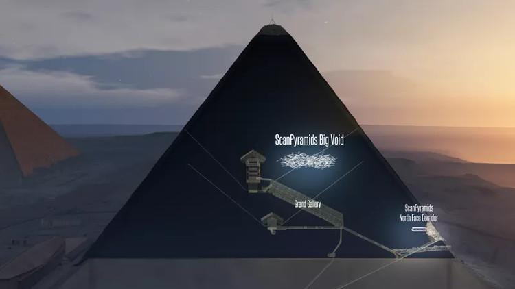 Mặt cặt của kim tự tháp và căn phòng