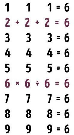 Điền thêm các ký hiệu toán học để những đẳng thức sau trở thành đúng.