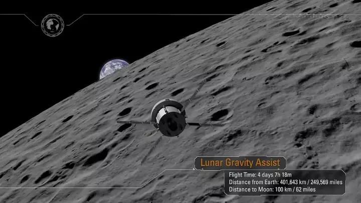 Tàu Orion bắt đầu tiến vào quỹ đạo Mặt Trăng.