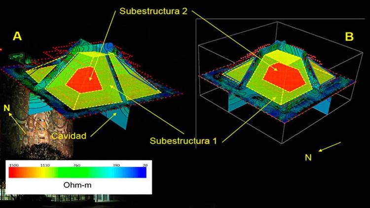 Kết cấu kiến trúc dày đặc trong kim tự tháp.