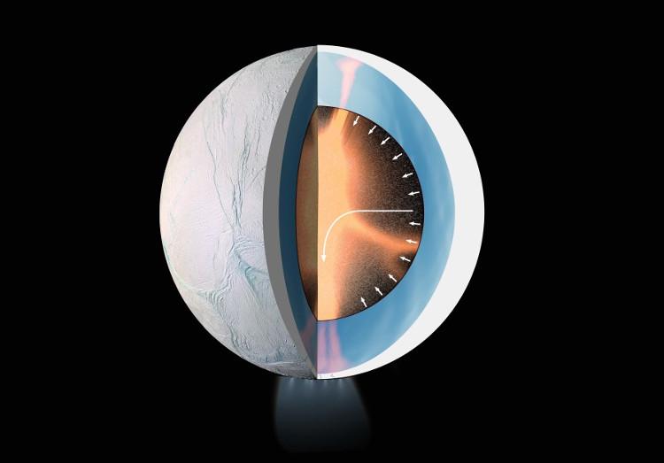 Mô hình 3D tách lớp của Enceladus