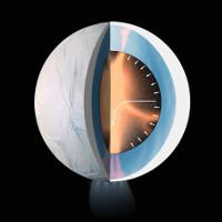 Rất có thể sự sống đã xuất hiện trên mặt trăng Enceladus mà ta không hề biết