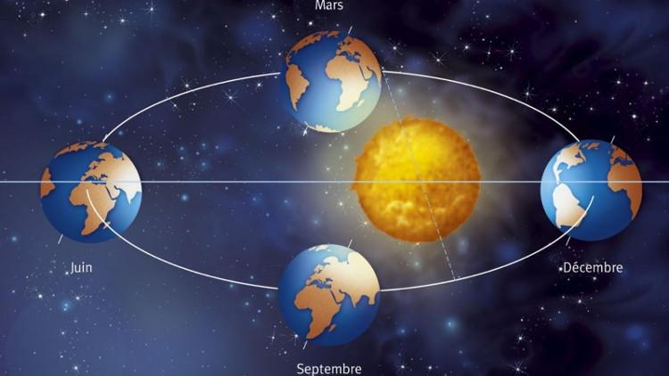 Thời kỳ Trái Đất xoay chậm lại thường đến trong những khoảng kéo dài năm năm.