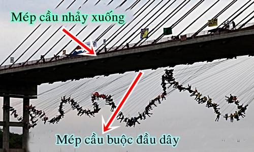 """245 người đã phá vỡ kỷ lục """"nhảy dây"""" trên cầu ở Hortolandia, Brazil"""