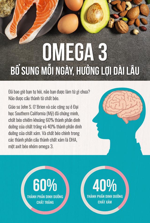 Não được cấu thành từ chất béo.