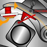 Nguyên lý hoạt động của hệ thống đánh lửa trên ôtô