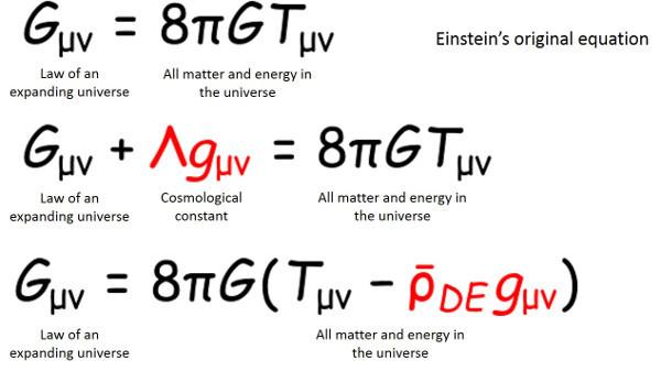 Phương trình tương đối rộng nguyên bản của Einstein.