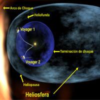 Tổng quan về tàu Voyager 1