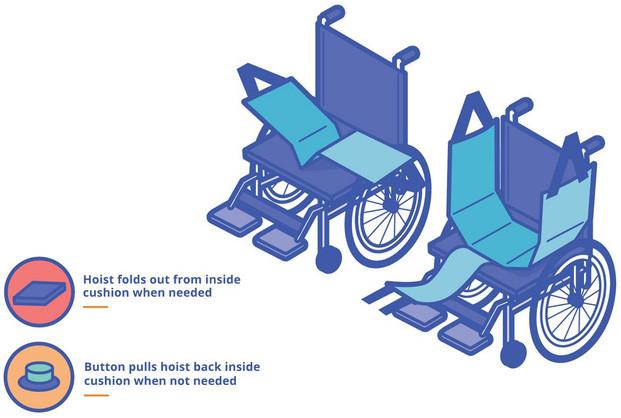 Cách thức nhấc người bệnh ngồi trên xe lăn một cách nhẹ nhàng nhất.