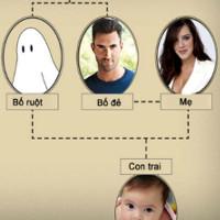 Vì sao sinh con ra mà không phải là cha mẹ ruột?