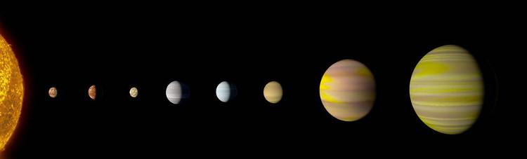 Đây là hệ sao - hành tinh có nhiều hành tinh nhất, với 8 tinh cầu xoay quanh Mặt trời rực lửa.