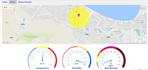 Các dữ liệu về ô nhiễm không khí được cập nhật theo thời gian thực lên trang dữ liệu Firebase.