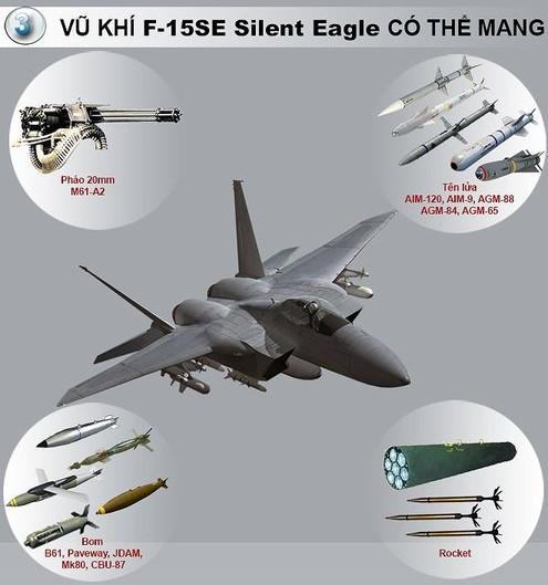 F-15SE Silent Eagle có thể mang: rocket, bom B61, Mk80, CBU-87...