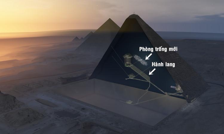 Phát hiện phòng trống trong Đại kim tự tháp Giza