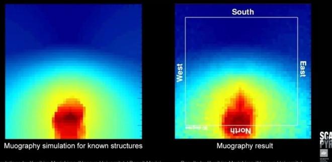 Dữ liệu hình ảnh quét kim tự tháp.