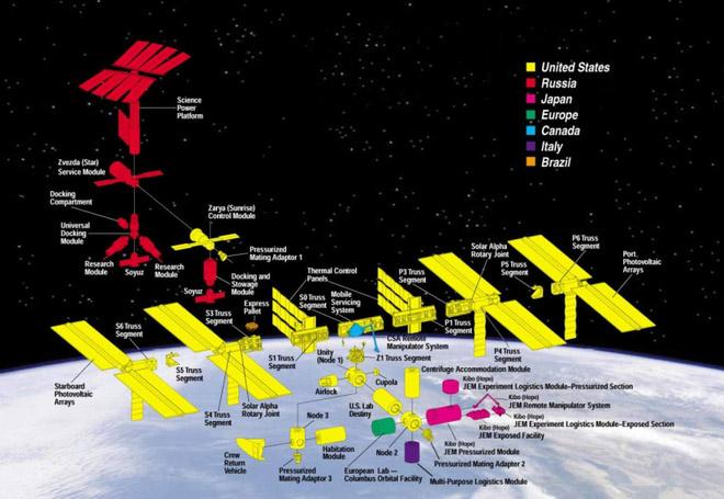 Người Nga định phóng lên trạm ISS một khách sạn hạng sang