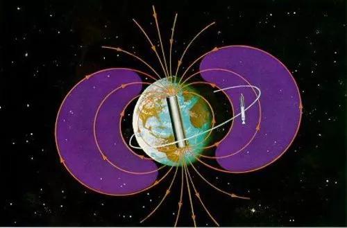 Các vành đai Van Allen và vệ tinh Explorer 1.