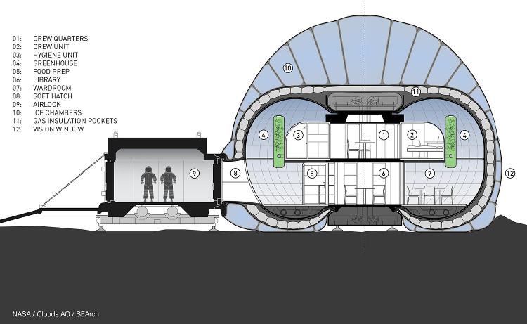 Bản vẽ thiết kế nhà trên sao Hỏa.