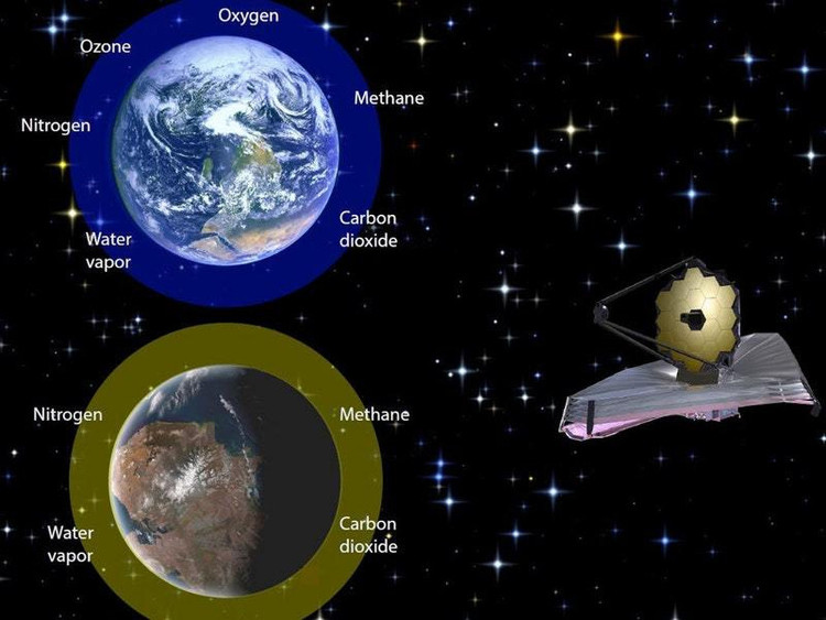 Các kính viễn vọng trong tương lai (bên phải) sẽ quan sát bầu khí quyển của hành tinh xa xôi để tìm kiếm bằng chứng của sự sống.