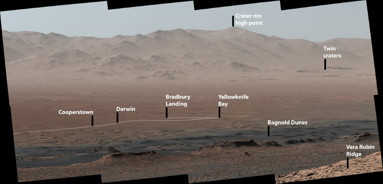 Đây chính là cảnh quan thật trên sao Hỏa