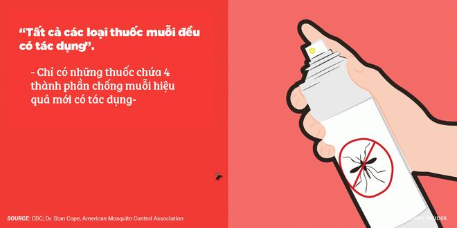Mọi loại thuốc chống muỗi đều có tác dụng