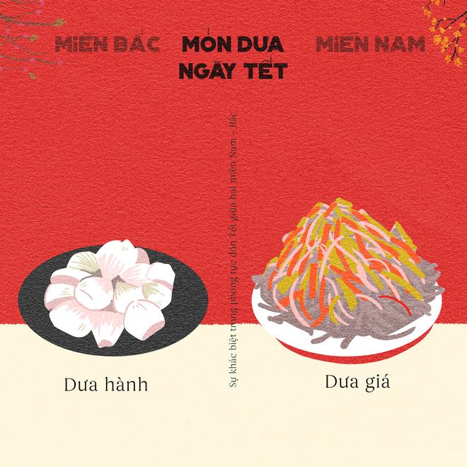 Hai món ăn giải ngán ngày Tết cũng khác nhau nữa.