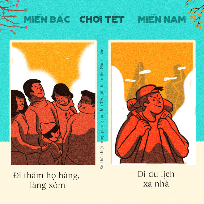 Từ nhiều năm nay, người miền Nam, đặc biệt là Sài Gòn có xu hướng đi du lịch vào dịp Tết hơn là ở nhà