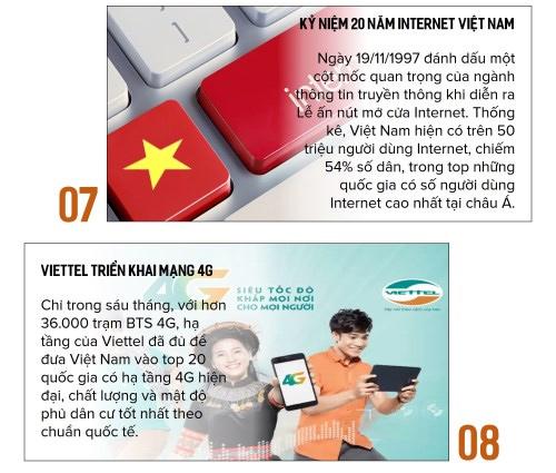 Kỷ niệm 20 năm Internet Việt Nam