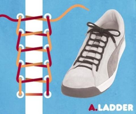 Phương pháp giống như bậc cầu thang