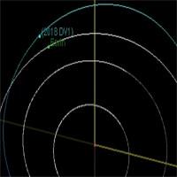 Video: Tiểu hành tinh 7m sắp lao qua sát Trái đất