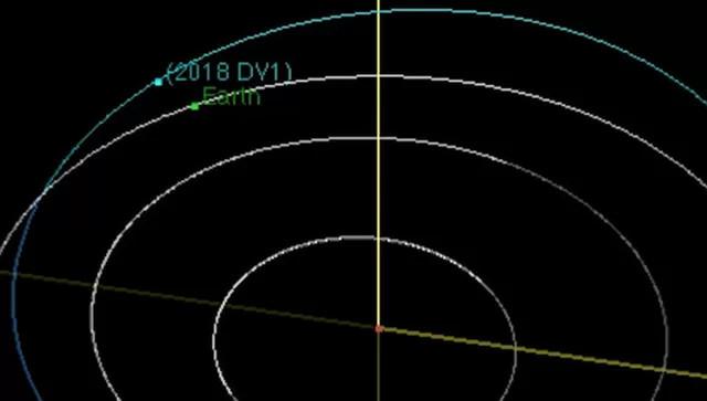 Tiểu hành tinh này sẽ lao qua cách Trái đất khoảng 113.000km.