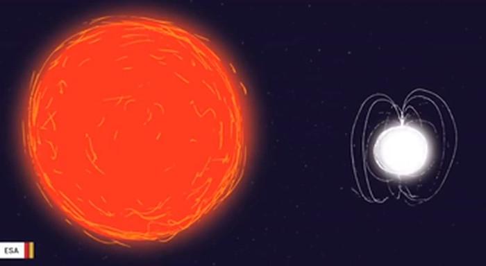 Hệ sao khổng lồ đỏ và sao neutron được đài quan sát của ESA phát hiện.