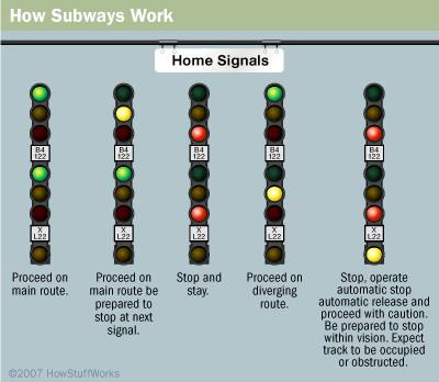 Hệ thống đèn giao thông