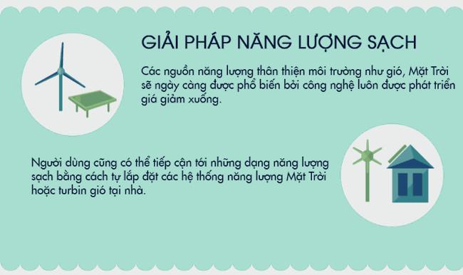 Những giải pháp năng lượng sạch giúp bảo vệ môi trường.