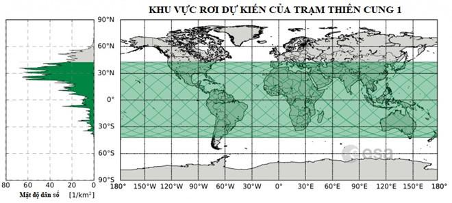 Các mảnh vỡ của Thiên Cung 1 sẽ rơi trong phạm vi từ 43 vĩ độ Bắc tới 43 vĩ độ Nam.