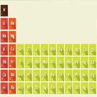 Các nguyên tố hóa học bắt nguồn từ đâu?
