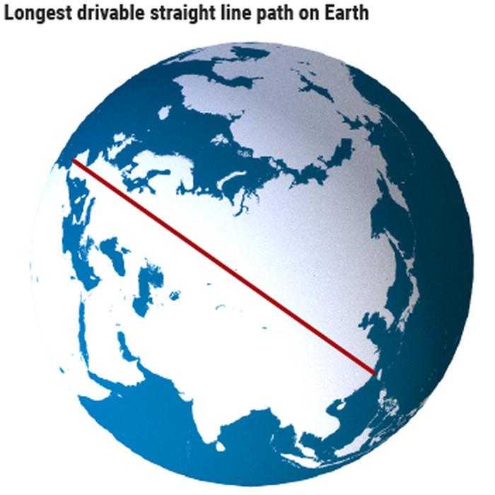 Con đường thẳng trên bộ dài nhất thế giới chạy qua 15 quốc gia