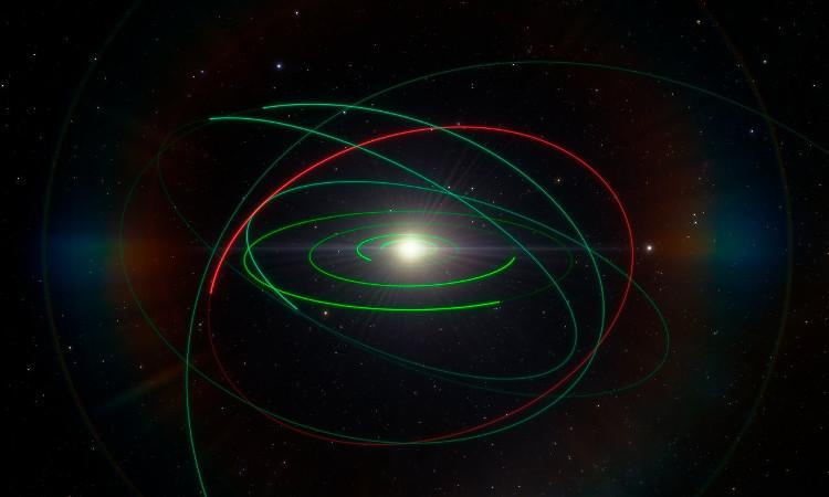 Tiểu hành tinh này  nhiều khả năng được hình thành ở vành đai giữa sao Hỏa và sao Mộc.
