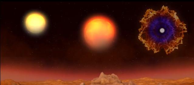 Khi chết, Mặt trời sẽ biến thành tinh vân hành tinh.