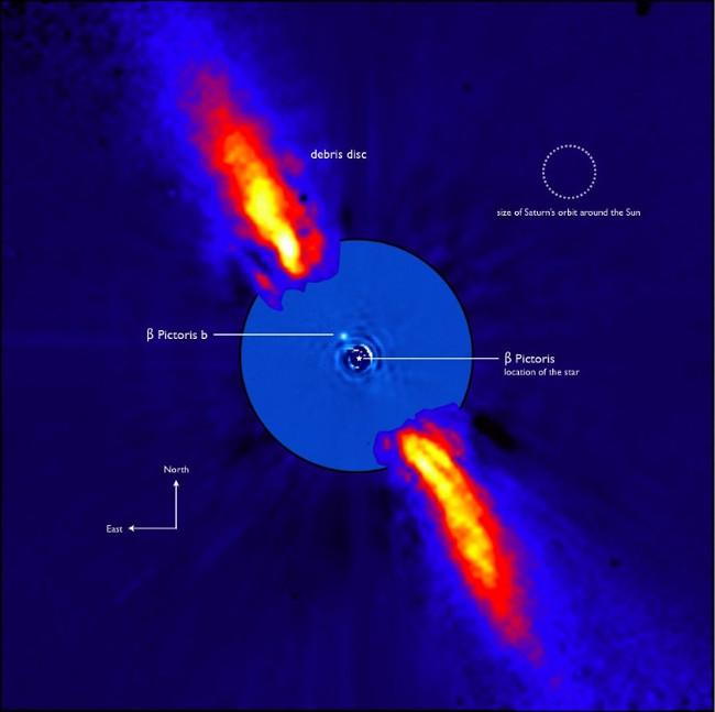Beta Pictoris là một nhóm các thiên thể bí ẩn khiến giới khoa học đau đầu trong suốt nhiều năm.