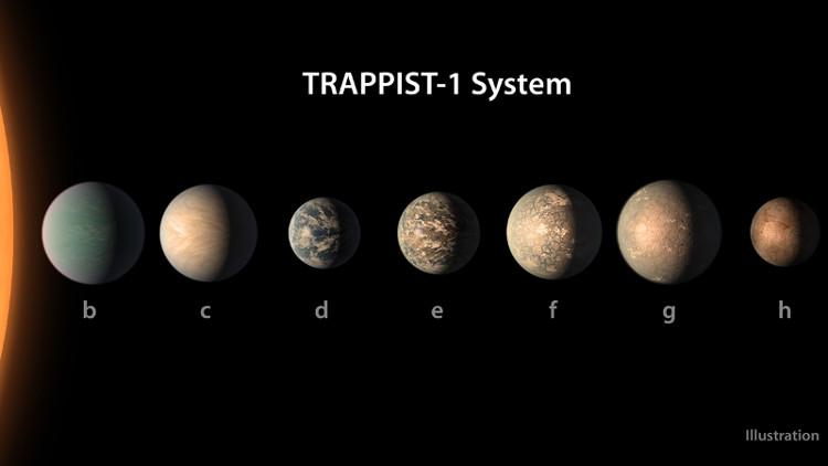 TRAPPIST-1 là một trong những phát hiện lớn của thiên văn học trong năm 2016.