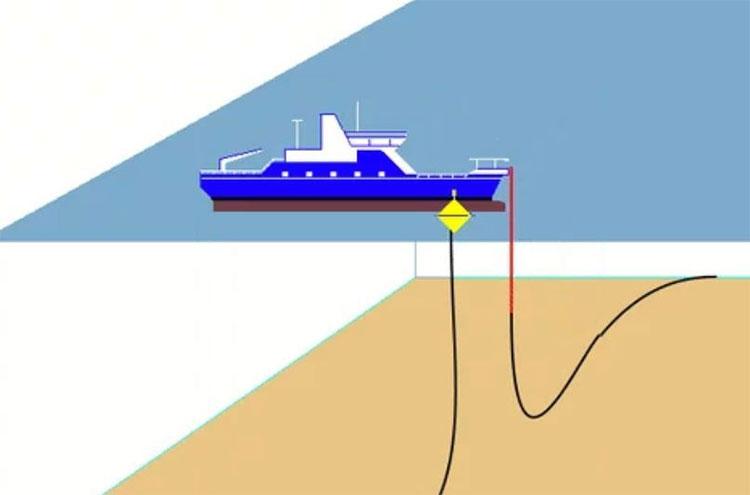 Việc sửa chữa cáp biển hỏng được xử lý bởi các con tàu đặc biệt.