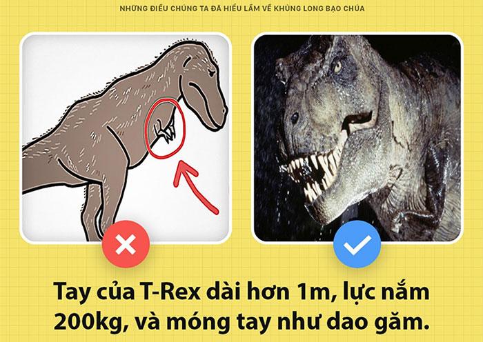 Tay khủng long bạo chúa không hề bé như mọi người vẫn nghĩ