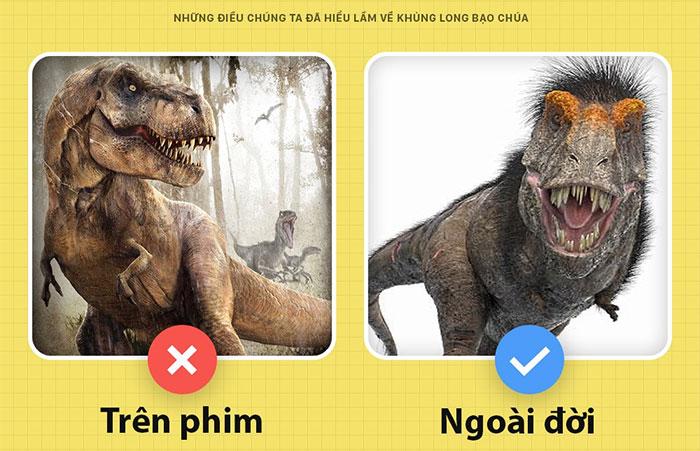 Ngoại hình chuẩn của khủng long bạo chúa là phải có thêm một lớp lông phủ bên ngoài nữa