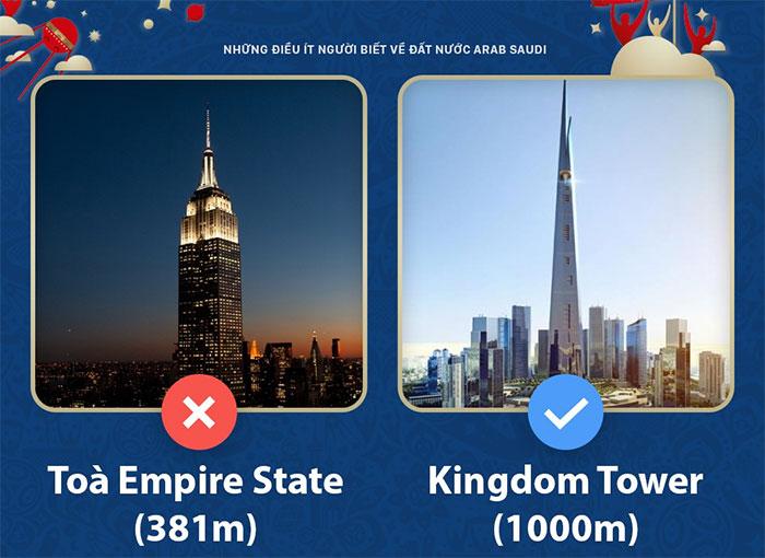Tòa tháp cao nhất thế giới là ở đây chứ đâu