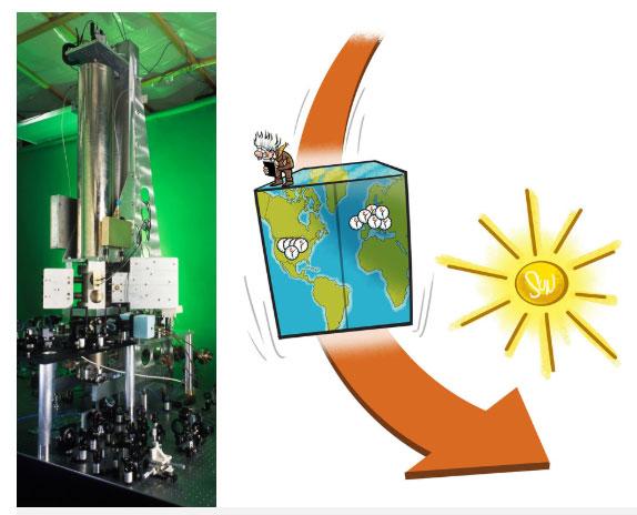 Chiếc đồng hồ nguyên tử đặt tại Trụ sở NIST.