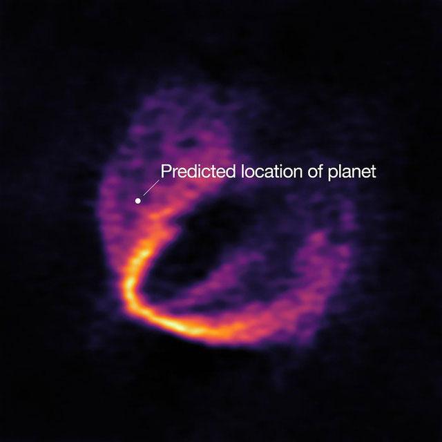 Dự đoán vị trí của hành tinh