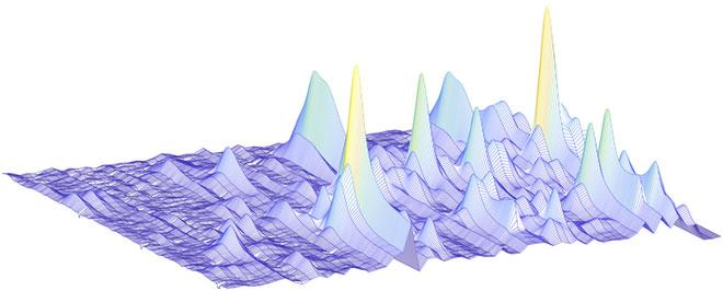 Mỗi đỉnh trên hình đại diện cho một mảnh của một phân tử.